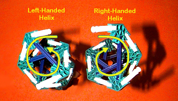 K'Nex showing a left-handed and a right-handed helix
